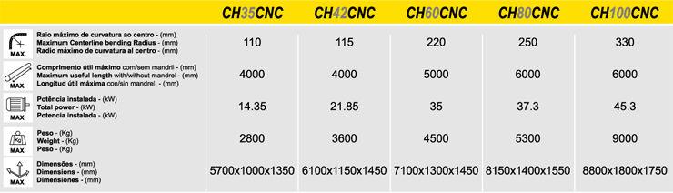 CH_CNC_Power