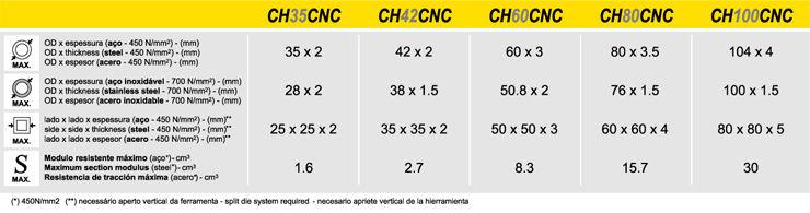 CH_CNC_Cap